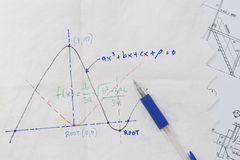 Function graph Royalty Free Stock Image