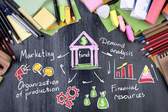 Fund management concept Royalty Free Stock Images