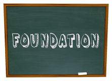 Fundacyjny słowa Chalkboard Uczy się Biznesowych zasad początku podstawę Obraz Royalty Free