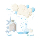 Fundamental states of matter. Solid state:bottle with powder, snowflakes. Liquid state: flask with water, water drops, water puddle. Gas state: clouds Stock Image