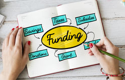 Funding Grant Donation Diagram Concept Stock Photography
