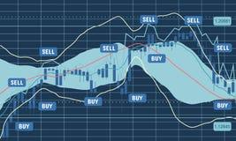 Fundo da bolsa de valores do castiçal Foto de Stock