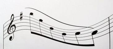 Fundo da contagem das notas da música foto de stock