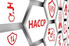 Fundo da pilha do conceito de HACCP ilustração royalty free