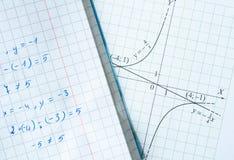 Fundo das matemáticas fotografia de stock
