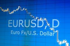 Fundo financeiro abstrato Fotografia de Stock Royalty Free