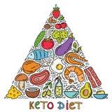 Fundo infographic da dieta Ketogenic do keto da pirâmide ilustração royalty free
