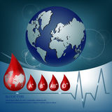 Fundo médico com tipo de sangue ícone Fotos de Stock