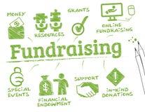 Fundraising diagram Royaltyfri Foto