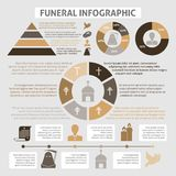 Funeral infographics Stock Photography