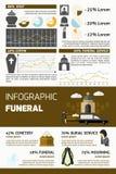 Funeral Infographics Set Stock Photos