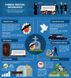Funeral Services Flat Infographics Stock Photography