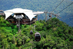 Funiculaire de Langkawi Image stock