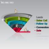 Funil 3d das vendas, gráficos Imagens de Stock Royalty Free