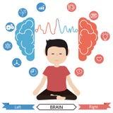 Funktioner för vänster och höger hjärna Fördelar av meditationen Fotografering för Bildbyråer