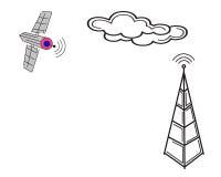 Funkverbindung Vektor Abbildung