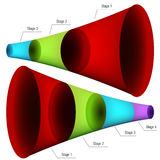 Funnel Chart Set. An image of a set of 3d funnel charts Stock Images