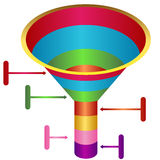 Funnel Stage Chart. An image of a 3d funnel system chart Royalty Free Stock Photography