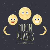 Funny Cartoon Moon Phases Stock Photos