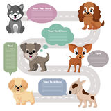 Funny cartoon puppy pet dogs with speech bubbles vector set. Dog with speech bubble illustration vector illustration