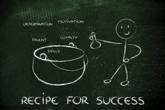 Funny character creating the recipe for success. Metaphor recipe of the perfect ingredients for success Royalty Free Stock Image
