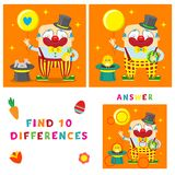 Funny clown of find ten differences illustration. Vector interesting and learning game for children Royalty Free Stock Photos