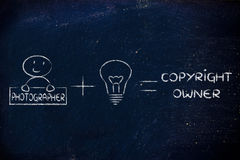 Funny formula of intellectual property or copyright: photographe Royalty Free Stock Images