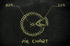 Funny illustration of pie with percentage and text Pie Chart Stock Images