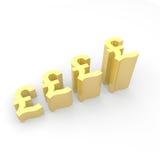 Funtowy waluta przyrost Zdjęcia Stock