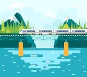 Furgony na moscie nad Rzeczną turystyką i podróżą Fotografia Stock