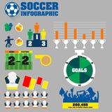 Futebol infographic Ilustração do Vetor