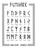 Futhark - runic alphabet stock photos