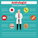 Futur andrologist de profession infographic Images stock