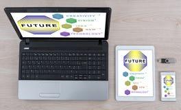Futur concept sur différents dispositifs photographie stock libre de droits