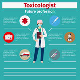 Futur toxicologue de profession infographic illustration libre de droits