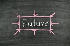 Future on blackboard stock images