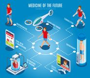 Future composition en organigramme de médecine illustration de vecteur