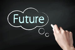 Future. Drawing concept with chalkboard Royalty Free Stock Image