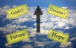 Future Goals Dreams and Hope signs. On a cloudy sky background royalty free stock photo