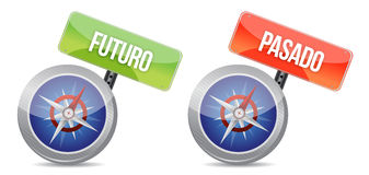 Future and pass Glossy Compass sign in spanish Stock Photo