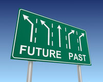 Future past road sign Stock Images