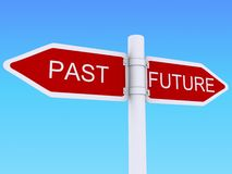 Future past sign post Royalty Free Stock Images