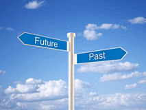 Future Past Sign Royalty Free Stock Photo