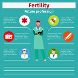 Future profession fertility infographic Stock Images