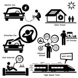 Future Technology Icon Cliparts. A set of human pictogram representing current trending technology which include electric car, driverless car, solar power energy Stock Images