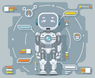 Futuristic android robot electronic artificial cybernetic intelligence information interface metal automation flat royalty free illustration