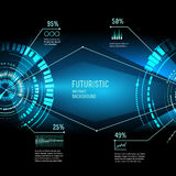 Futuristic interface, HUD,  imfographics , Stock Image