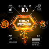 Futuristic interface, HUD,  imfographics , Royalty Free Stock Images