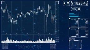 Futuristische Benutzerschnittstelle für Handelsanwendungen Lizenzfreie Stockfotos
