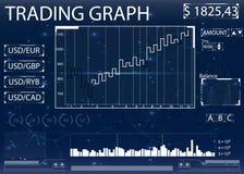 Futuristische Benutzerschnittstelle für Handelsanwendungen Stockfotografie